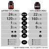ON Performance Whey 100% 超濃縮乳清蛋白 (4.3磅/50份)