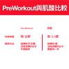[南非 Supplement SA] Pre-workout 運動前補充 (200克 / 40份)